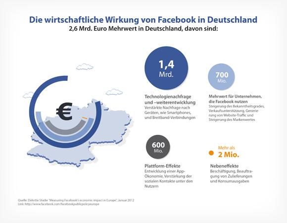 facebook-deutschland-1