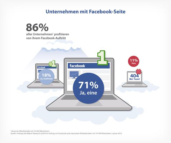 facebook-deutschland-2
