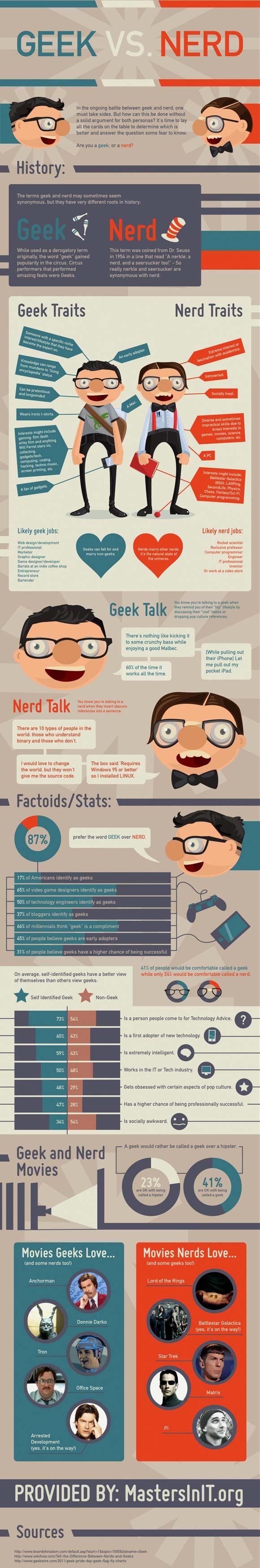 geek-oder-nerd