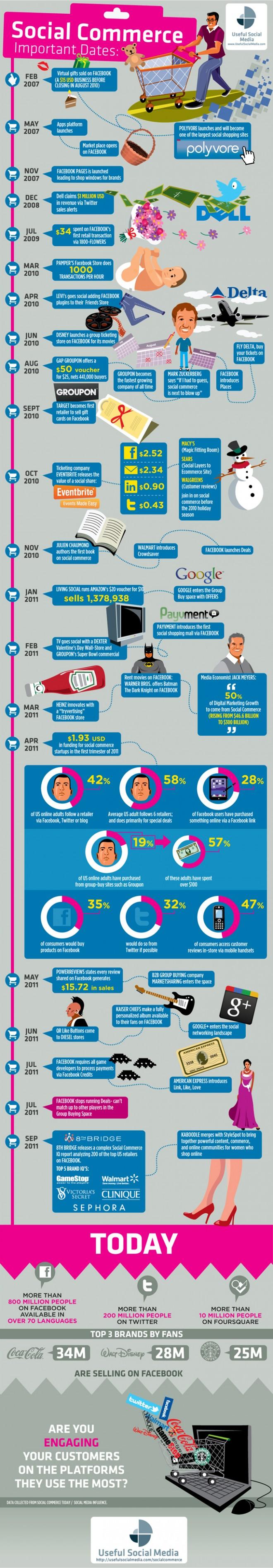 sc_infographic-660x3788
