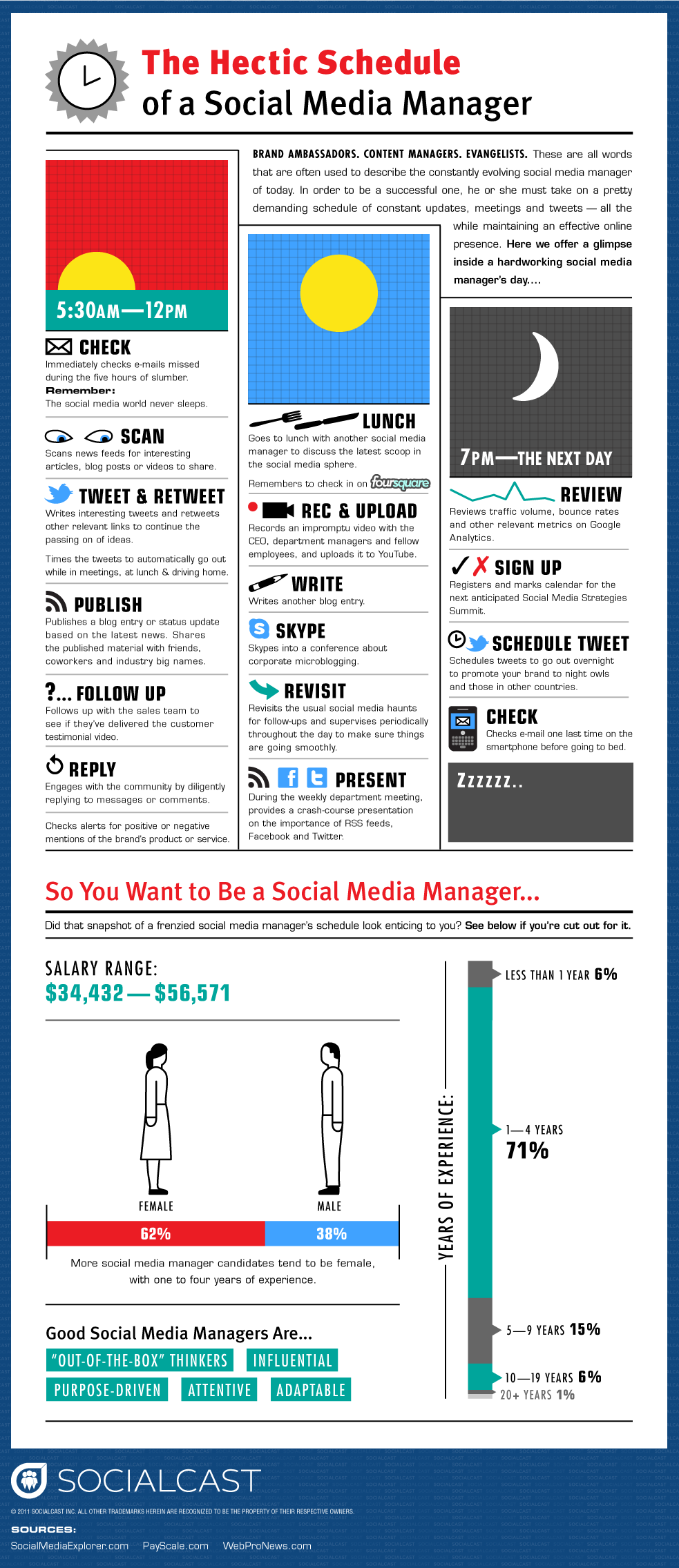 social-media-manager