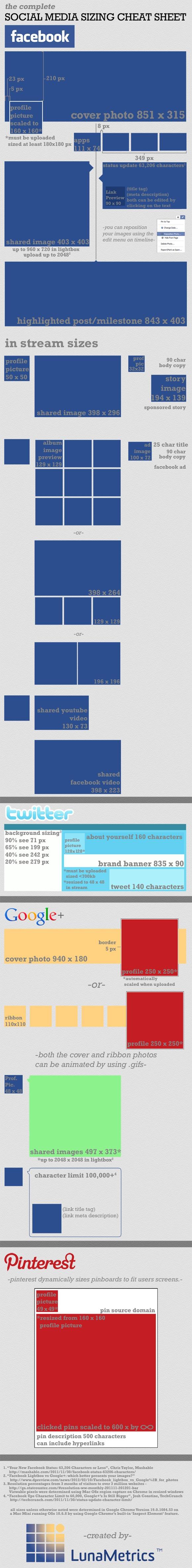 social-media-sizing